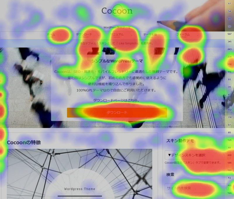 Cocoonサイトのヒートマップ分析