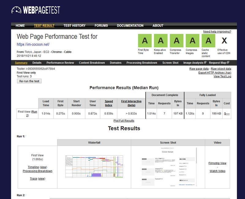 WebPageTestのCocoon計測結果
